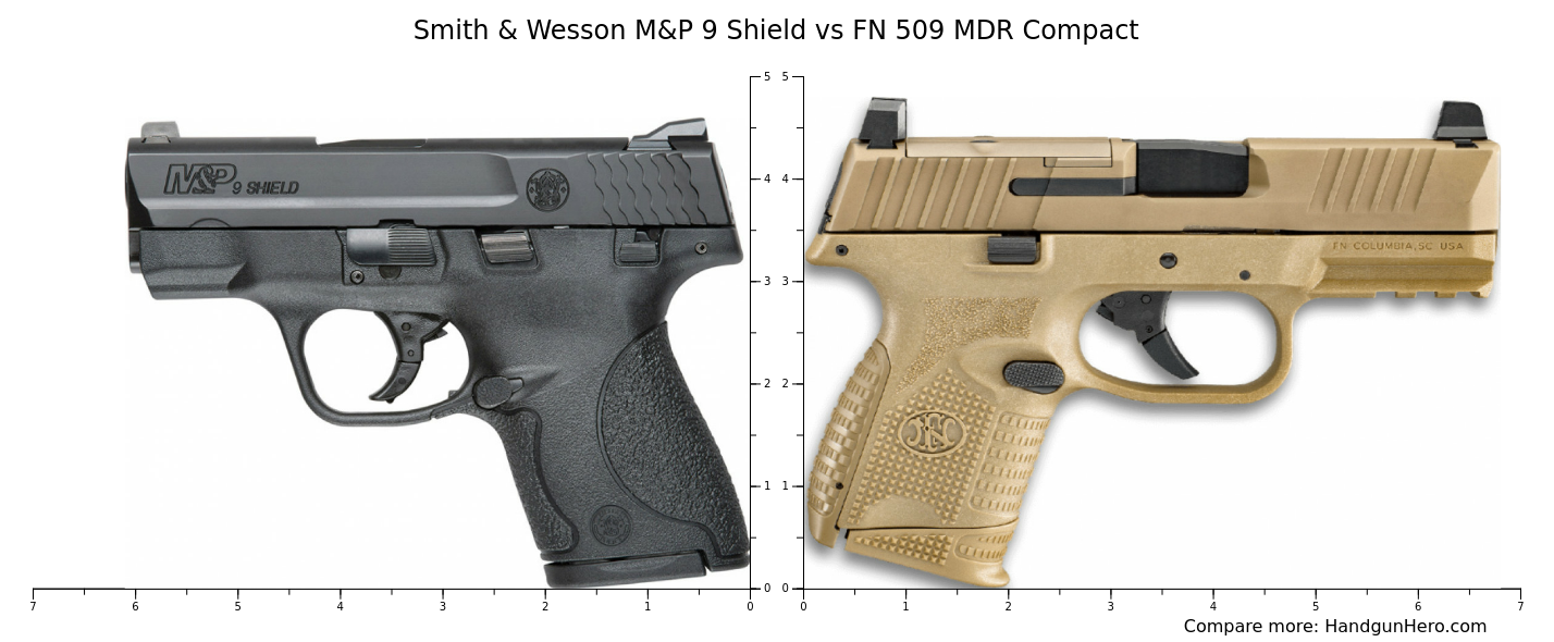 2-handgunhero-smith-wesson-m-p-9-shield-vs-fn-509-mdr-compact-out.png